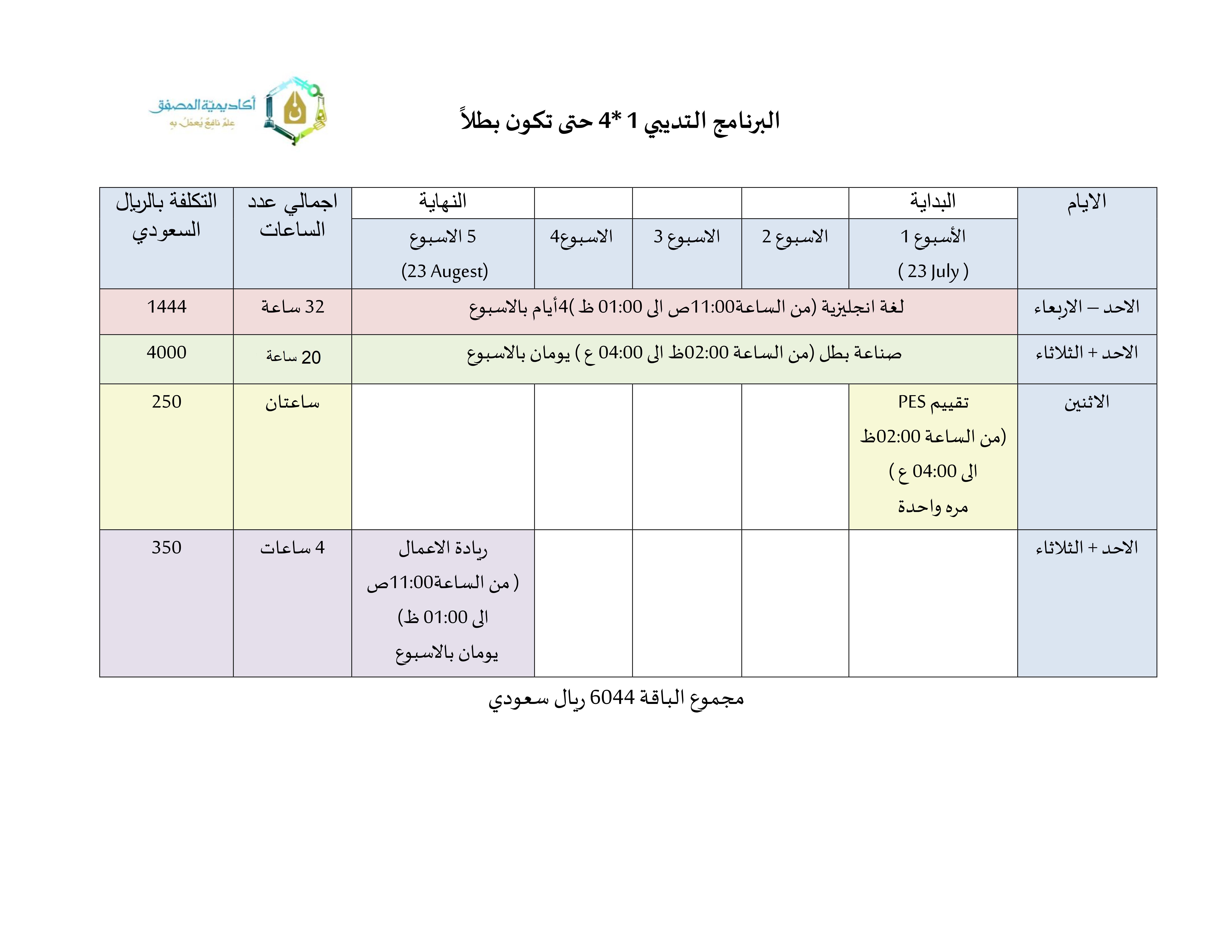 البرامج الصيفية والدورات التدريبية لرواد الاعمال بالاضافة الى التقييم الشخصي